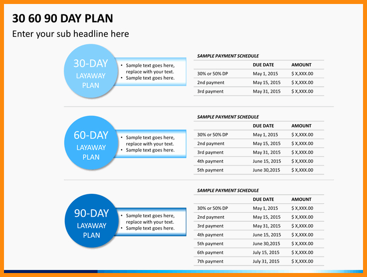 90 Day Sales Plan Template New 30 60 90 Sales Plan – Emmamcintyrephotography