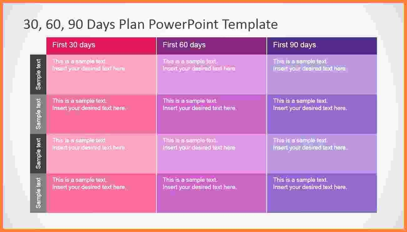 90 Days Action Plan Template Awesome 3 90 Day Plan Template