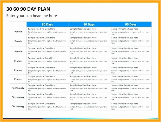 90 Days Action Plan Template Best Of First 90 Days Plan Template assess Your Vulnerabilities 30