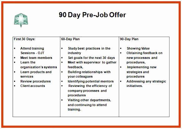 90 Days Action Plan Template Fresh 7 First 90 Days Plan Template Teitp