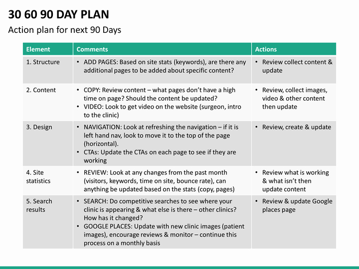 90 Days Action Plan Template Lovely 30 60 90 Day Plan Powerpoint Template