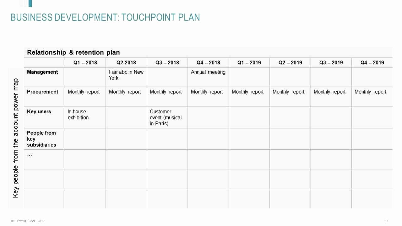 Account Management Plan Template Fresh Ready to Use Key Account Plan Template
