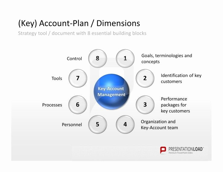 Account Management Plan Template Luxury Pin Von Sw Auf Business