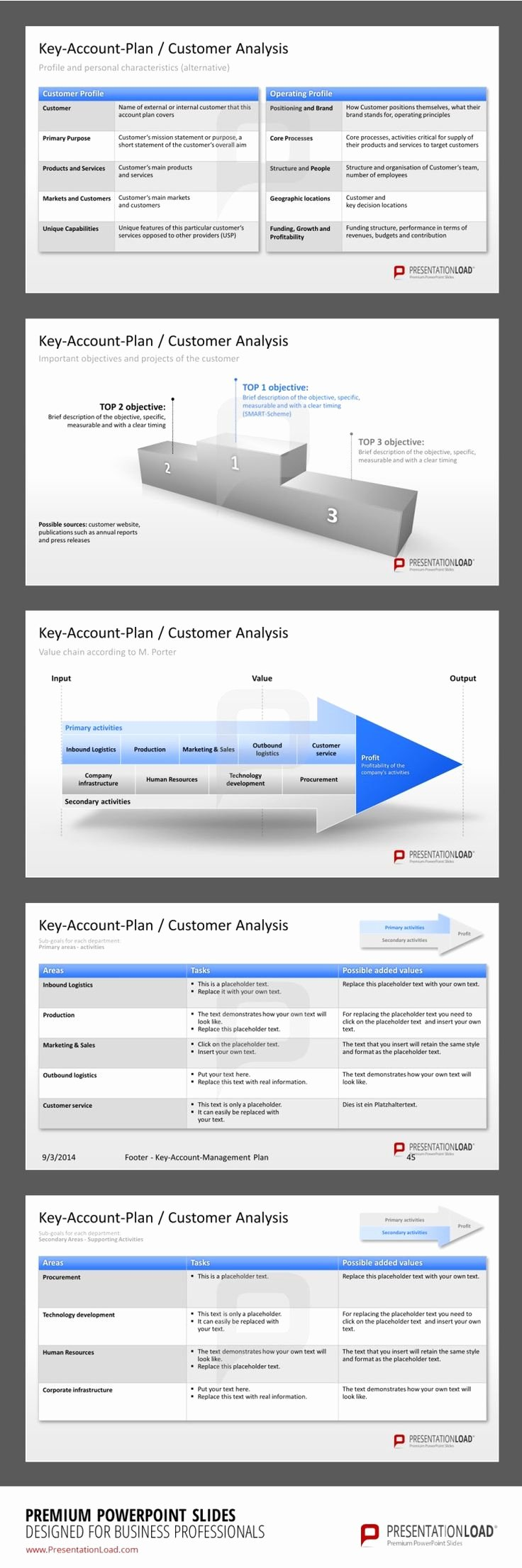 Account Management Plan Template Unique Key Account Management Powerpoint Presentation Templates