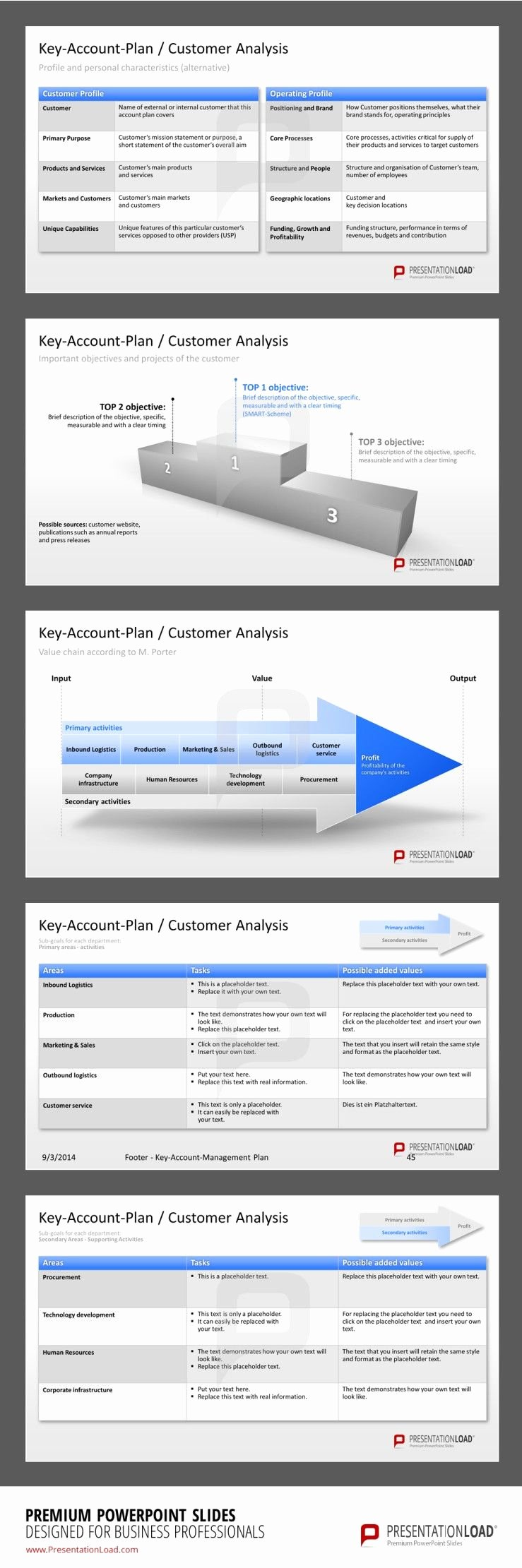 Account Plan Template Ppt Beautiful Pin by Wwertzbe On W2learn