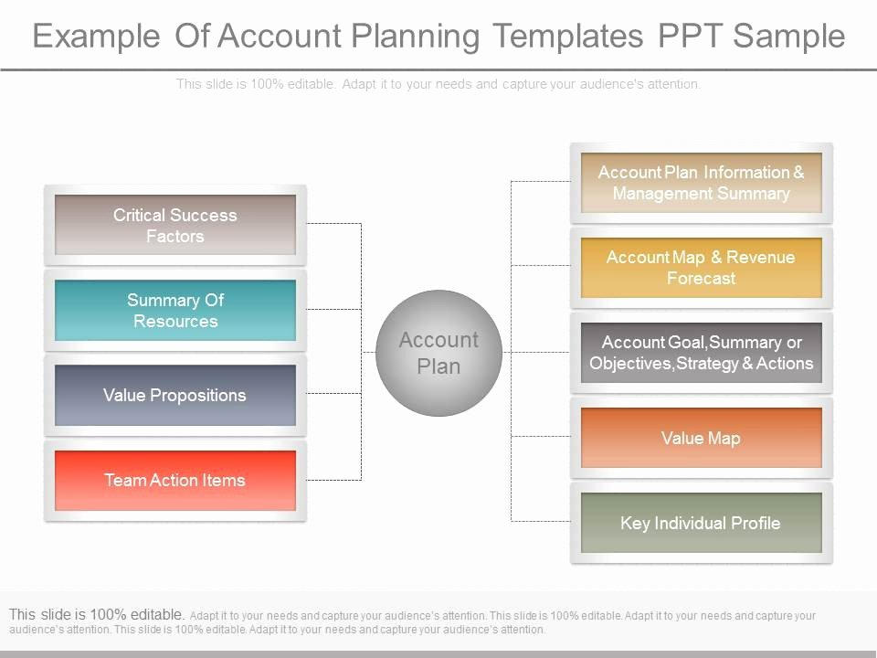 Account Plan Template Ppt Fresh Style Linear Many 1 Many 1 Piece Powerpoint