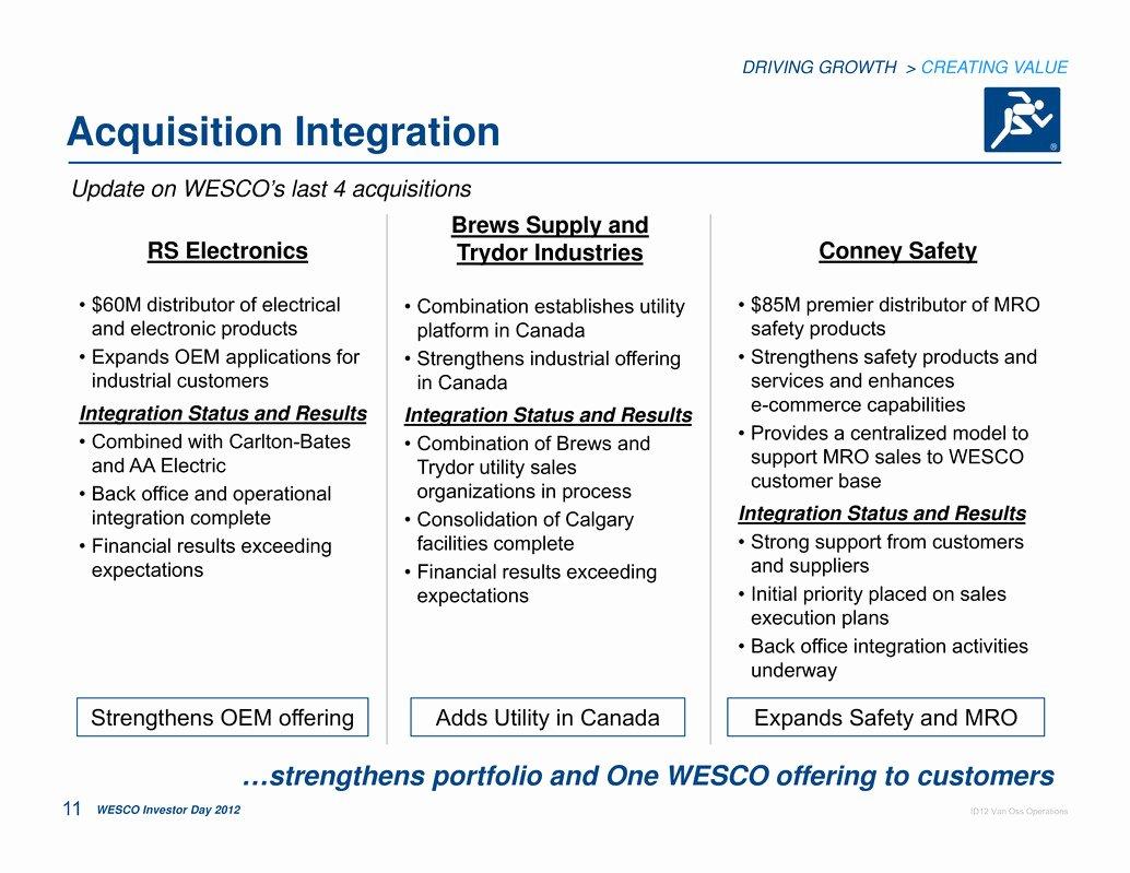 Acquisition Integration Plan Template Elegant Page 33