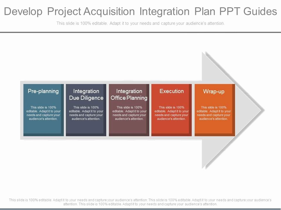 Acquisition Integration Plan Template New Ppts Develop Project Acquisition Integration Plan Ppt