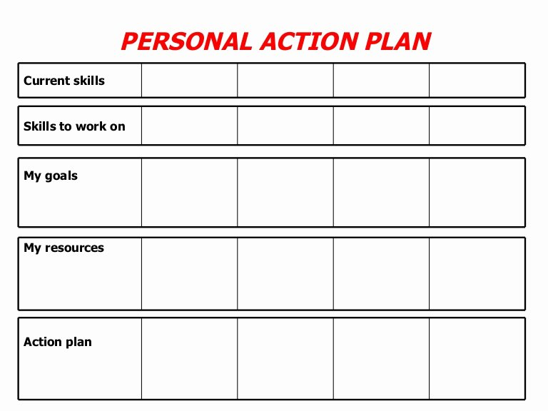 Action Plan Template Education Awesome Personal Action Plan