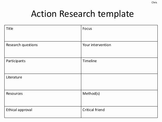 Action Plan Template Education Elegant Getting Started with Action Research with Dr Chris Smith