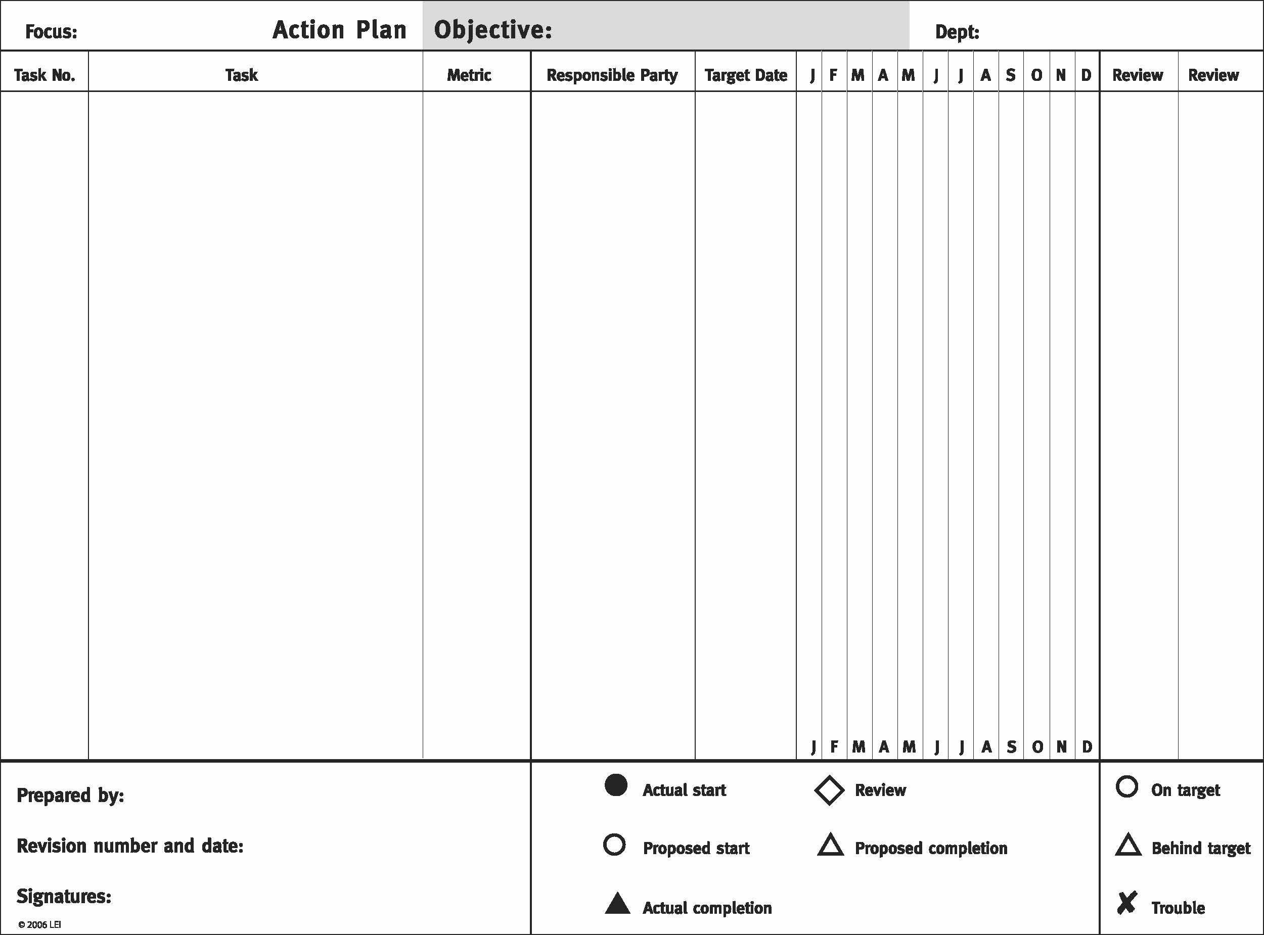 Action Plan Template Education Fresh A3 Action Plan form From Getting the Right Things Done