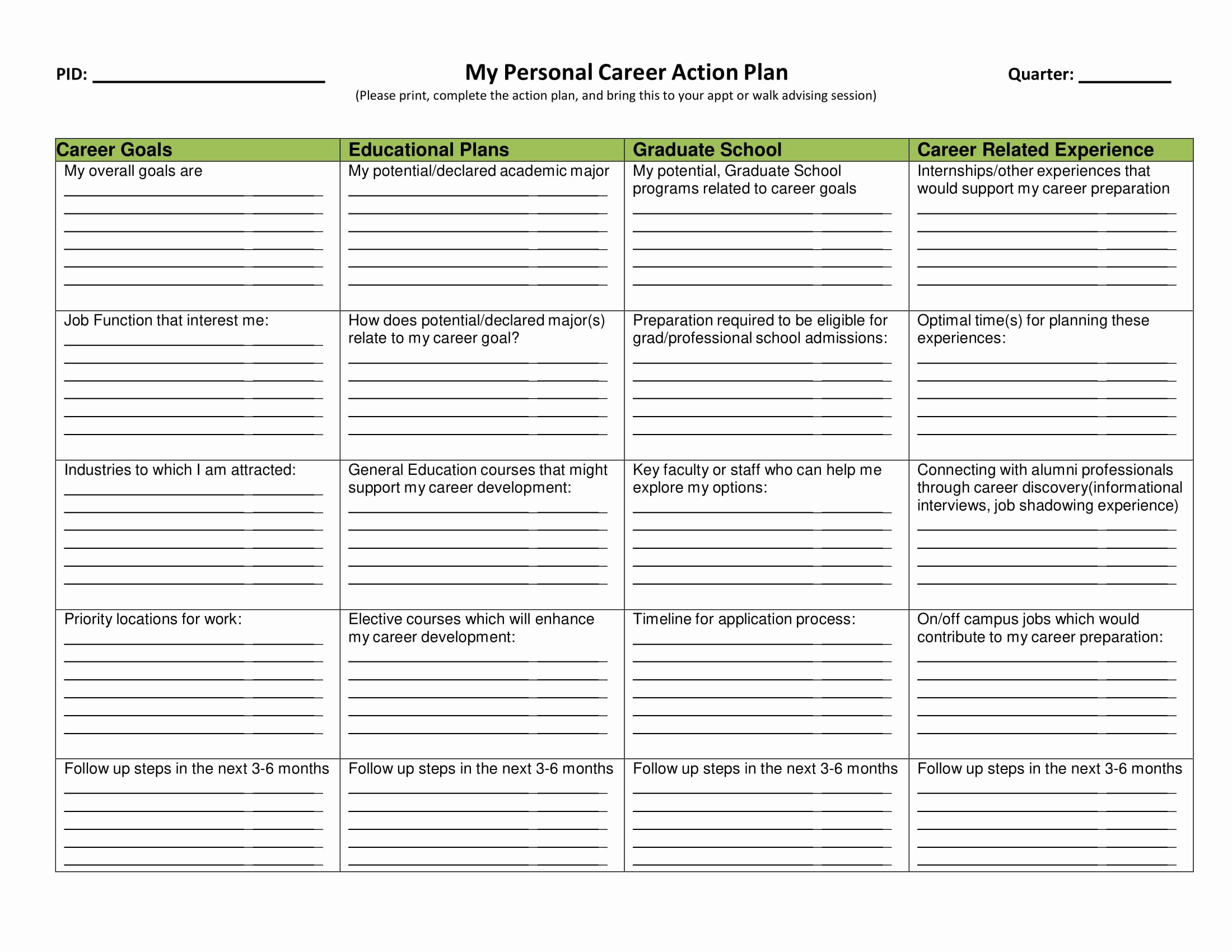 Action Plan Template Education Luxury 9 Career Action Plans Pdf Doc