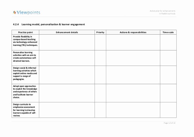 Action Plan Template Education New Flexible Curricula Viewpoints Action Plan Template