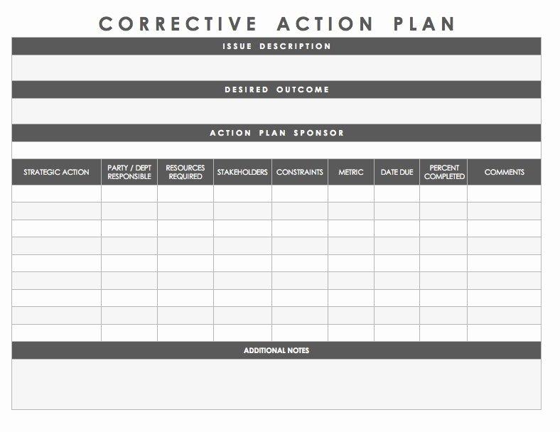 Action Plan Template Excel Elegant Free Action Plan Templates Smartsheet