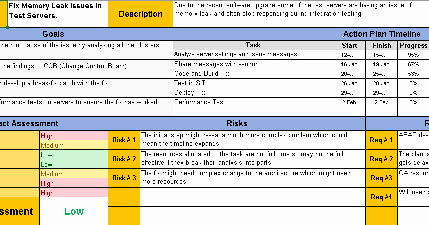 Action Plan Template Excel Luxury Action Plan Template Excel Download Free Project