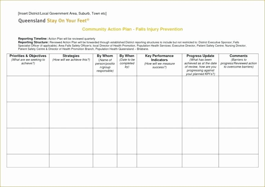 Action Plan Template for Employee Awesome 15 Customer Service Action Plan Template