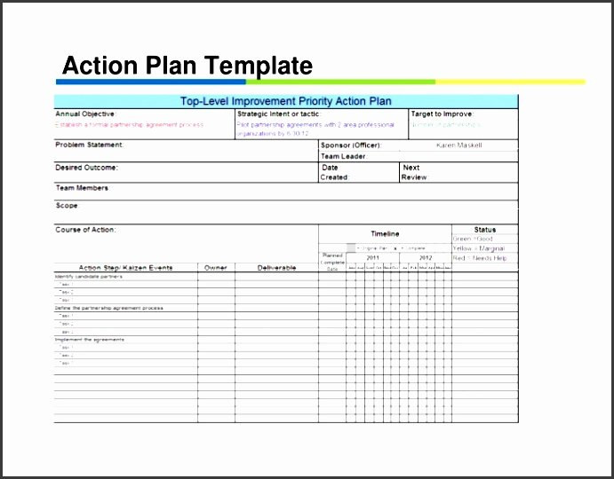 Action Plan Template for Employee Fresh 5 Action Plan for Employees Sampletemplatess