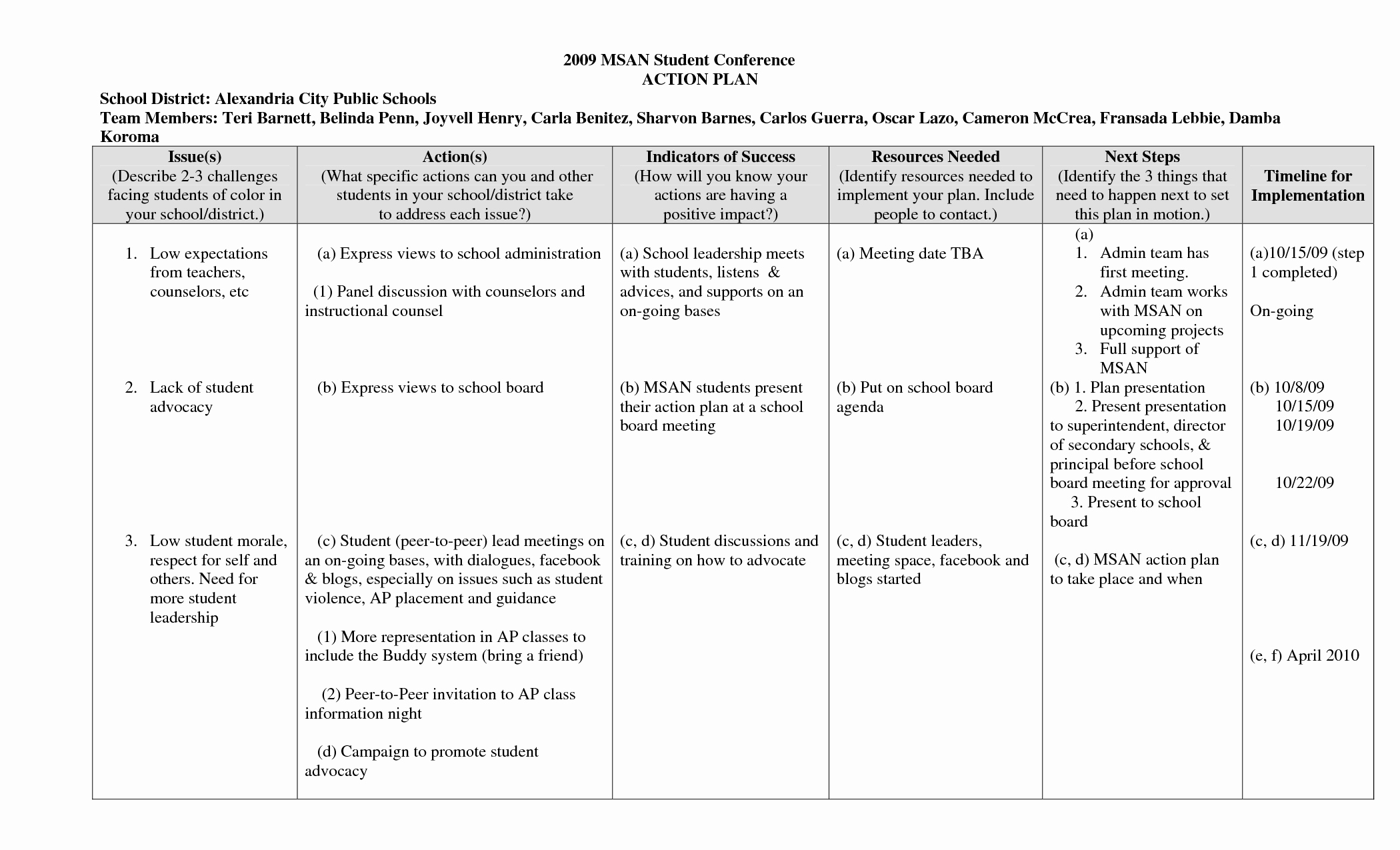 Action Plan Template for Students Lovely Sample Student Action Plan Template