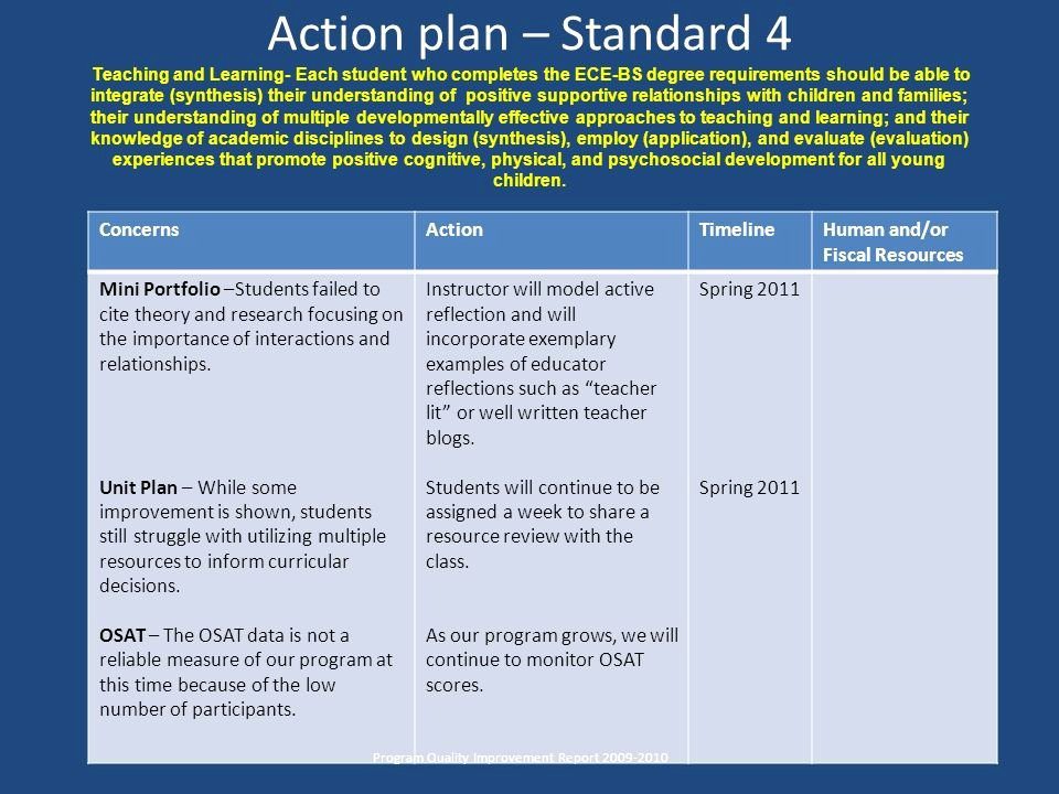 Action Plan Template for Students New Department Of Education Ppt