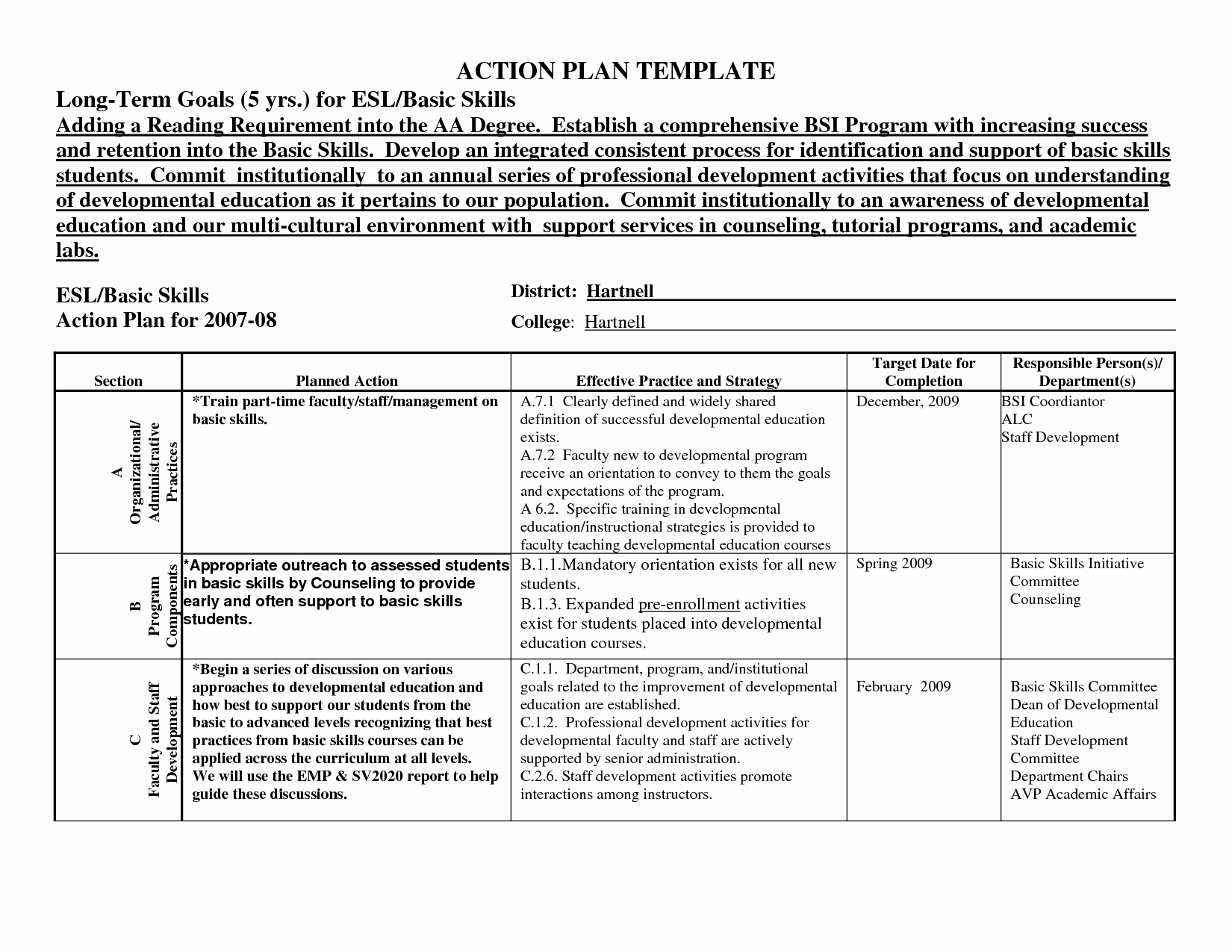 Action Plan Template Pdf Inspirational Individual Behavior Support Plan Action Plan Template form