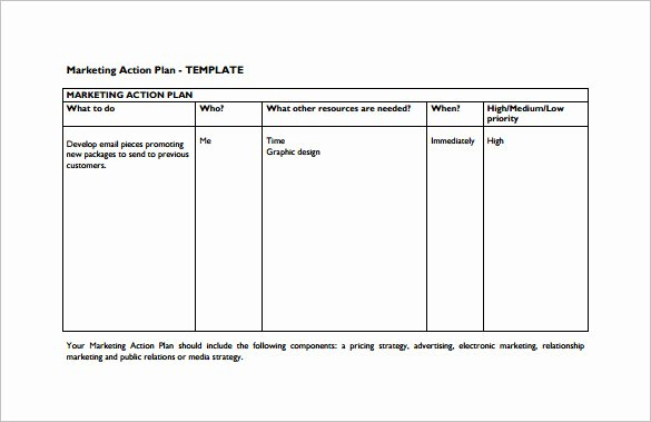 Action Plan Template Pdf New 8 Marketing Action Plan Templates Doc Pdf