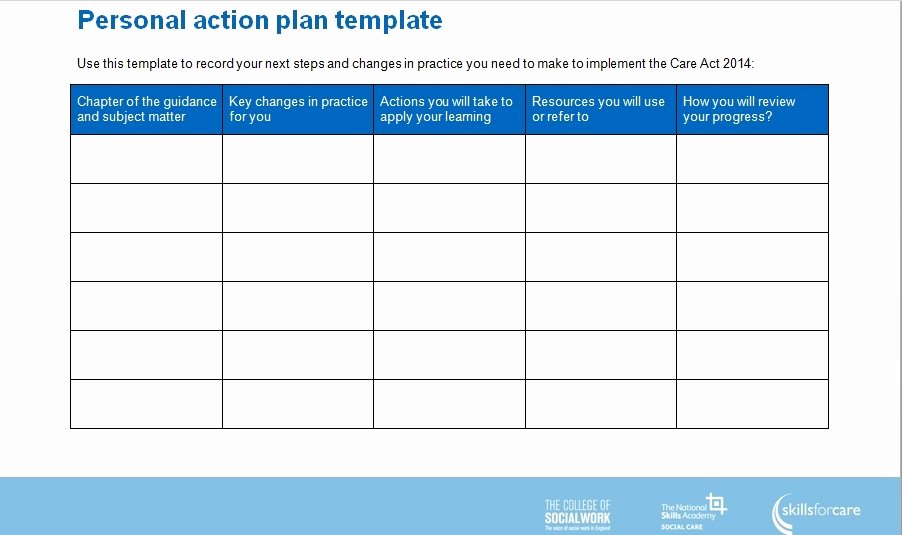 Action Plan Template Pdf Unique 3 Simple Action Plan Templates Word Excel Pdf
