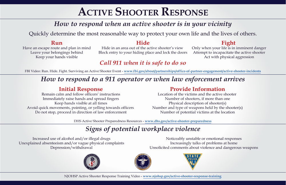 Active Shooter Plan Template Beautiful Active Shooter Response