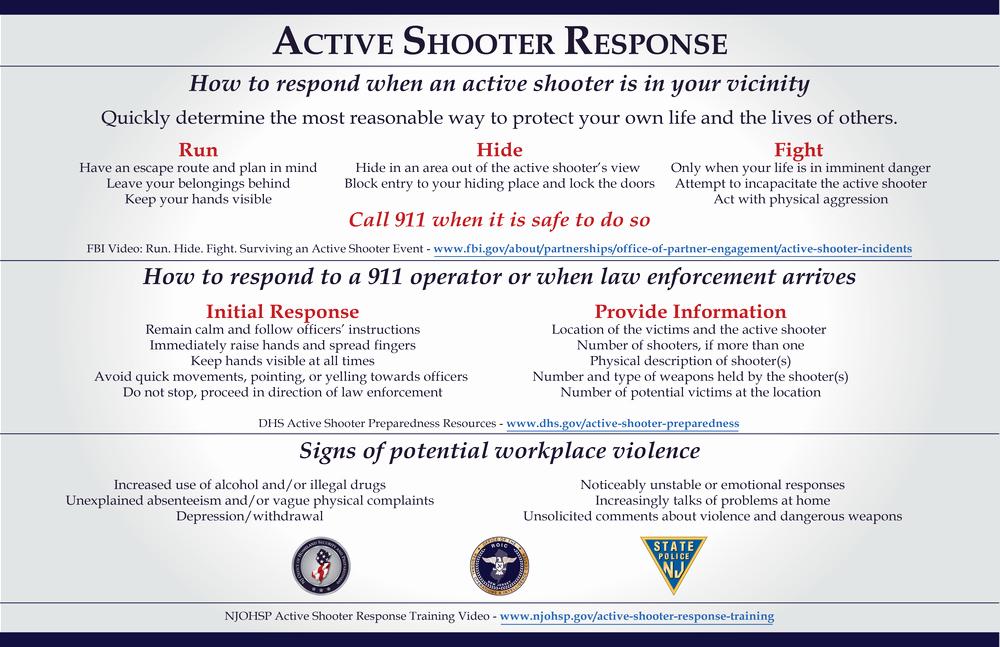 Active Shooter Plan Template Beautiful Active Shooter Response