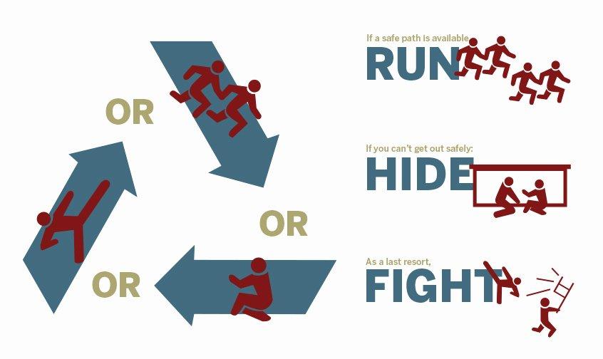 Active Shooter Plan Template Best Of Active Shooter Emergency Procedures Emergencies