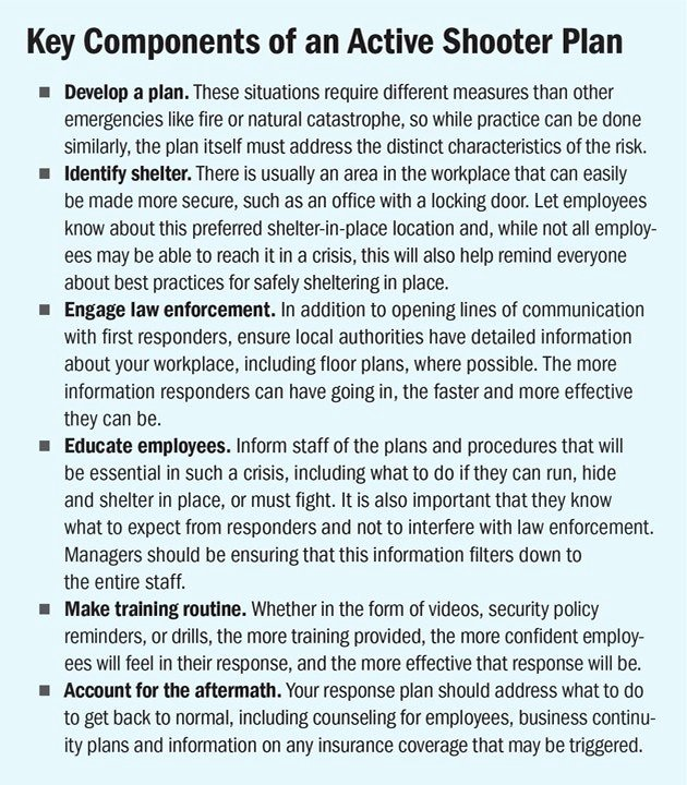 Active Shooter Plan Template Best Of Active Shooter Plan Template Active Shooter Plan Template