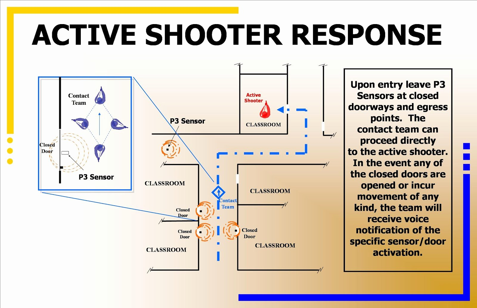 Active Shooter Plan Template Inspirational Safelibraries Active Shooter In the Library How to Plan