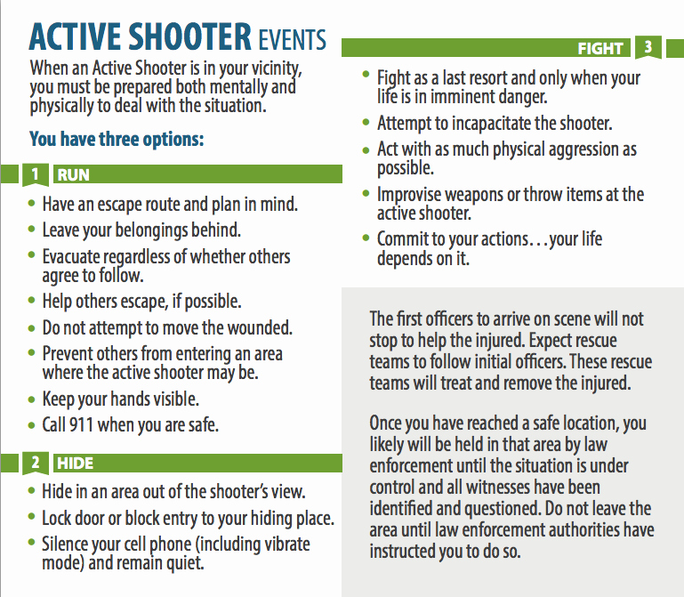 Active Shooter Response Plan Template Inspirational Active Shooters Patrol Tasked to Respond but are they