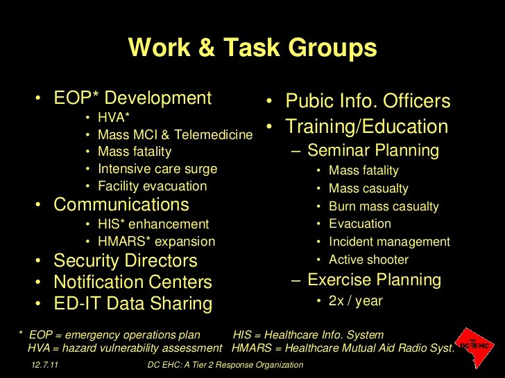 Active Shooter Response Plan Template Inspirational Dc Emergency Healthcare Coalition