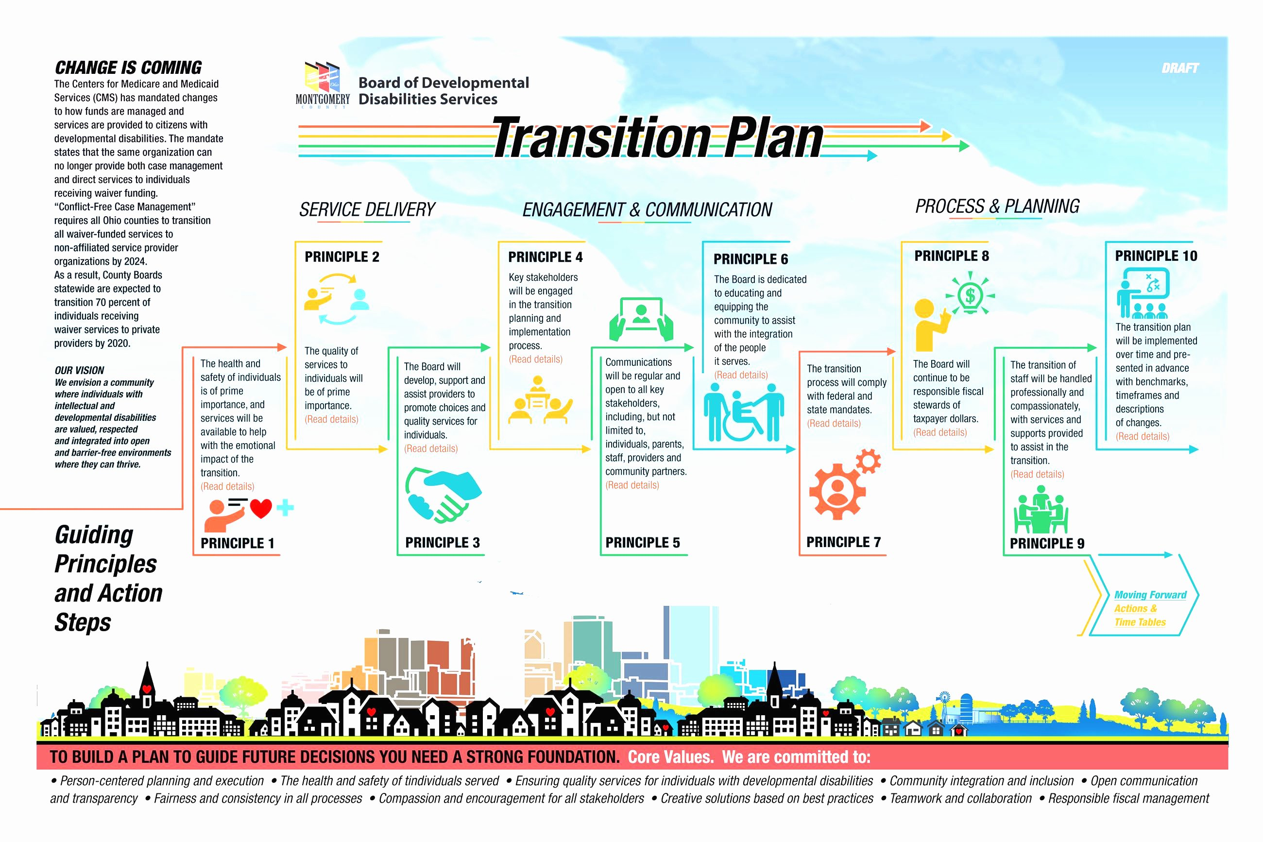 Ada Transition Plan Template Beautiful Ada Transition Plan Filename