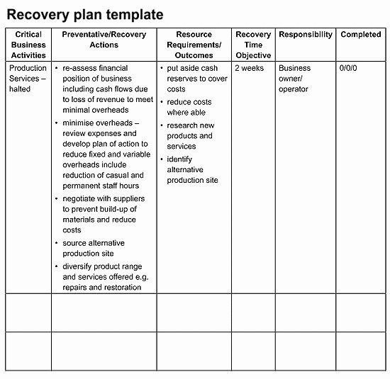 Addiction Recovery Plan Template Lovely Addiction Recovery Plan Template Templates Resume