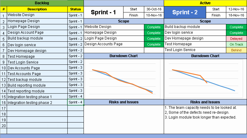 Agile Project Plan Template Beautiful Agile Dashboard Excel Templates