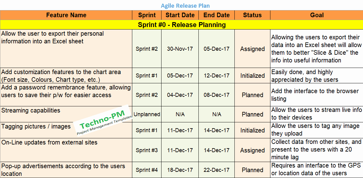 Agile Project Plan Template Best Of Agile Project Planning 6 Project Plan Templates