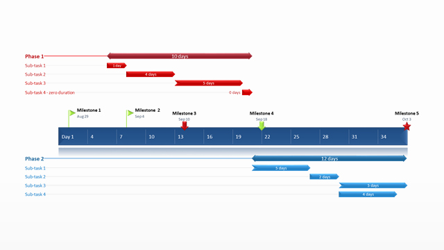 Agile Project Plan Template Luxury Free Gantt Chart Template Collection