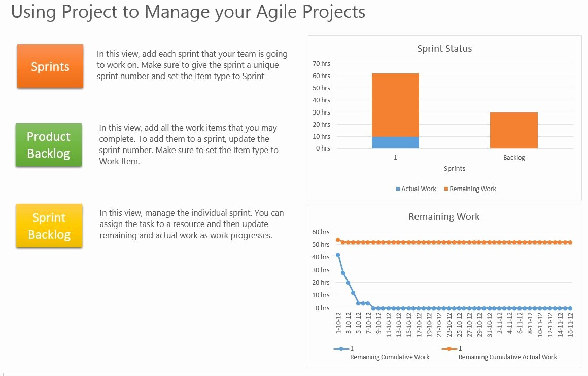Agile Project Plan Template Unique the Fice Templates within Microsoft Project