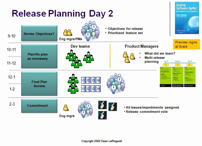 Agile Release Plan Template Awesome Agile Release Planning