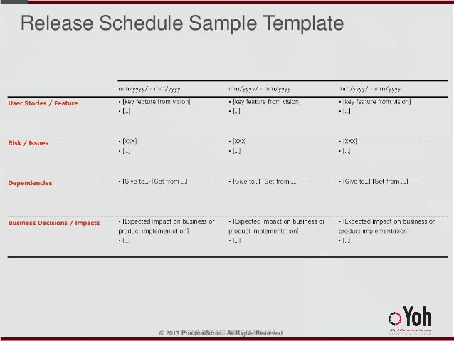 Agile Release Plan Template Beautiful How to Scale Agile with Scrum as the Foundational Framework