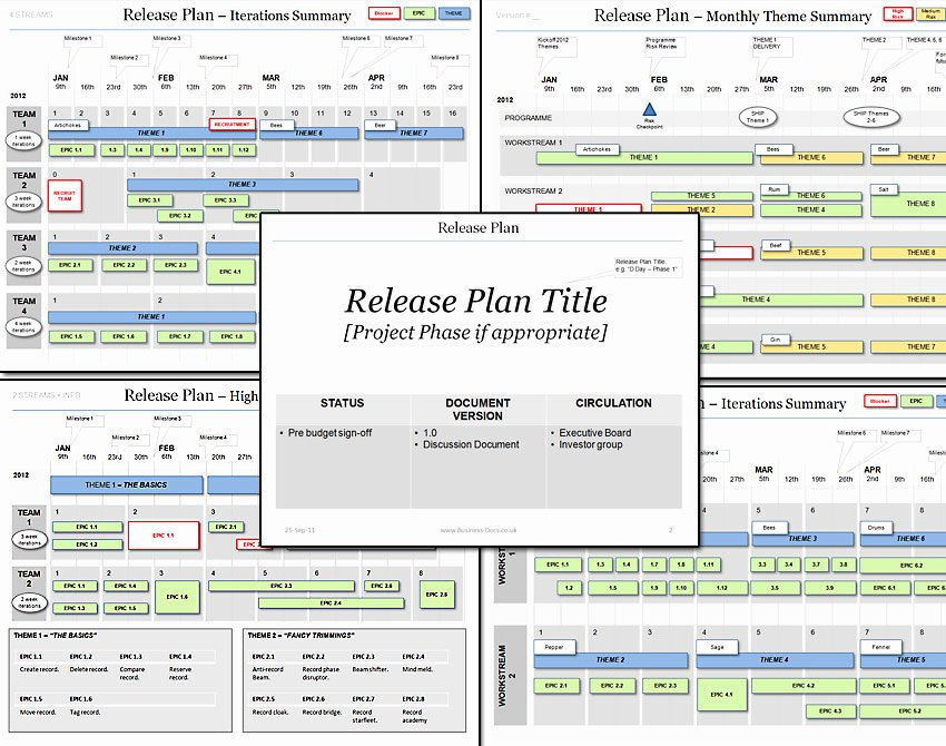 Agile Release Plan Template Beautiful Powerpoint Agile Release Plan Template