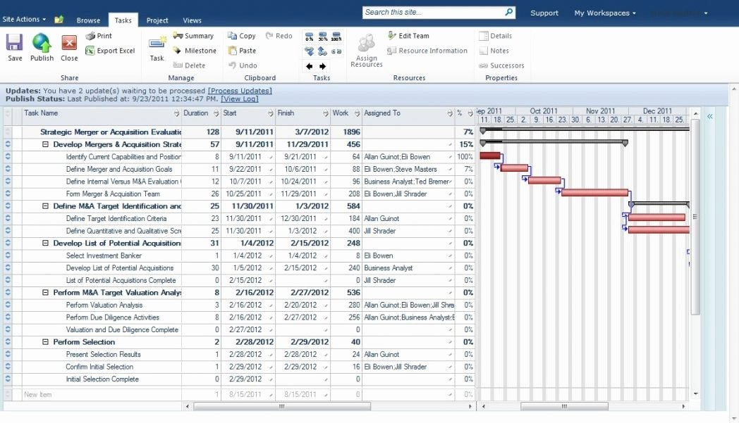 Agile Release Plan Template Best Of Agile Project Management Methodology and Excel Templates