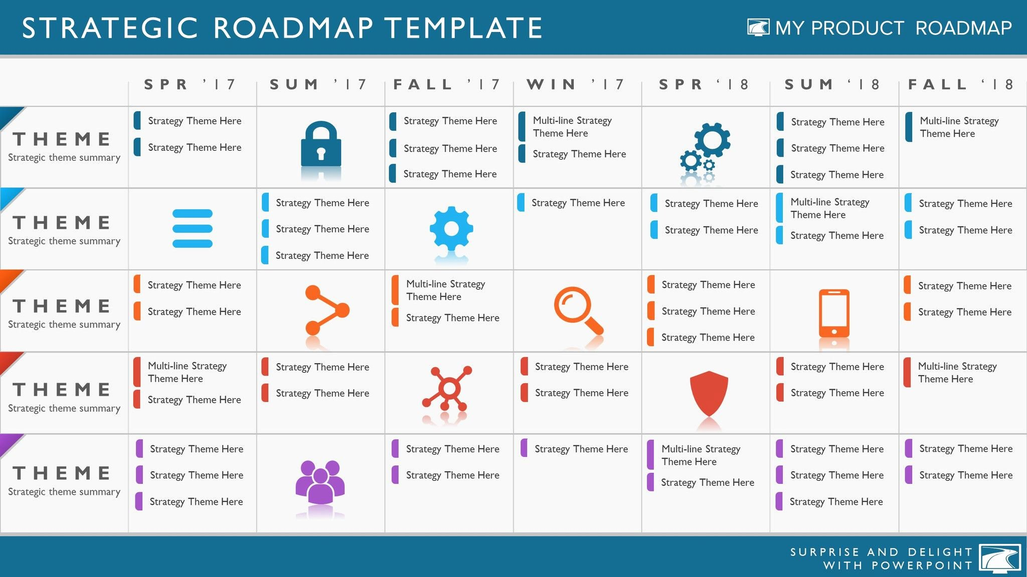 Agile Release Plan Template Fresh Seven Phase Agile software Strategy Timeline Roadmapping