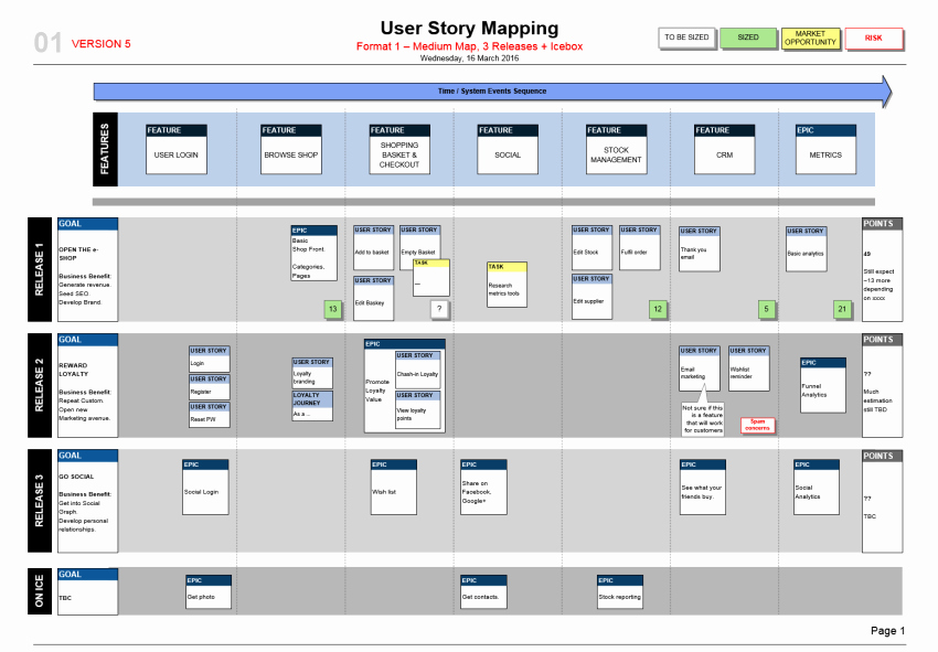 Agile Release Plan Template Fresh User Story Map Template Scrum Mvp Planning