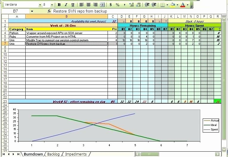 Agile Release Plan Template Lovely Agile Release Plan Template Excel Free Agile Project