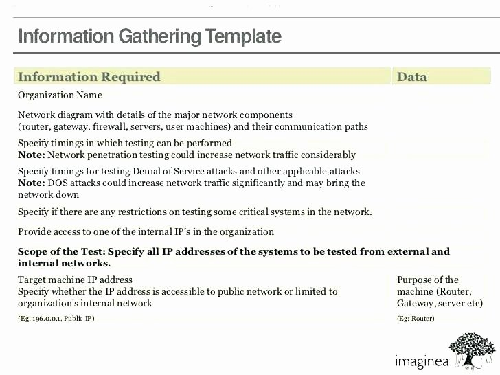Agile Test Plan Template Awesome Network Documentation Template – Virtualisfo