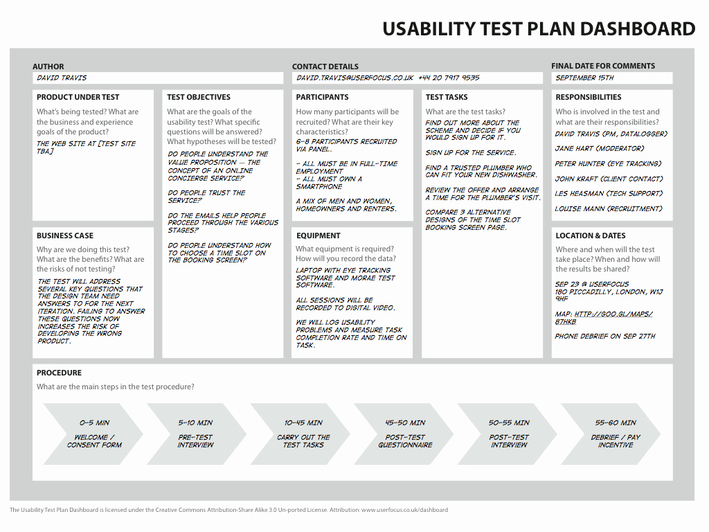 Agile Test Plan Template Beautiful the 1 Page Usability Test Plan