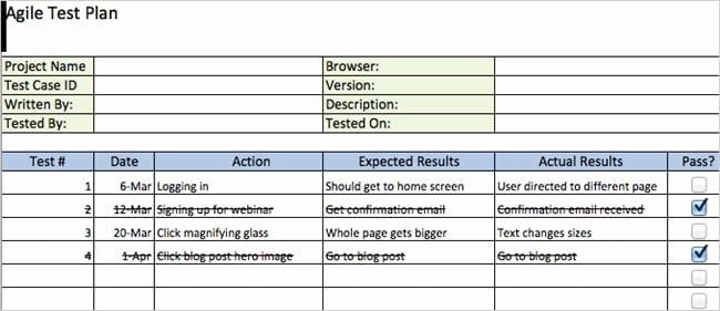 Agile Test Plan Template Elegant Agile Estimation Techniques A True Estimation In An Agile