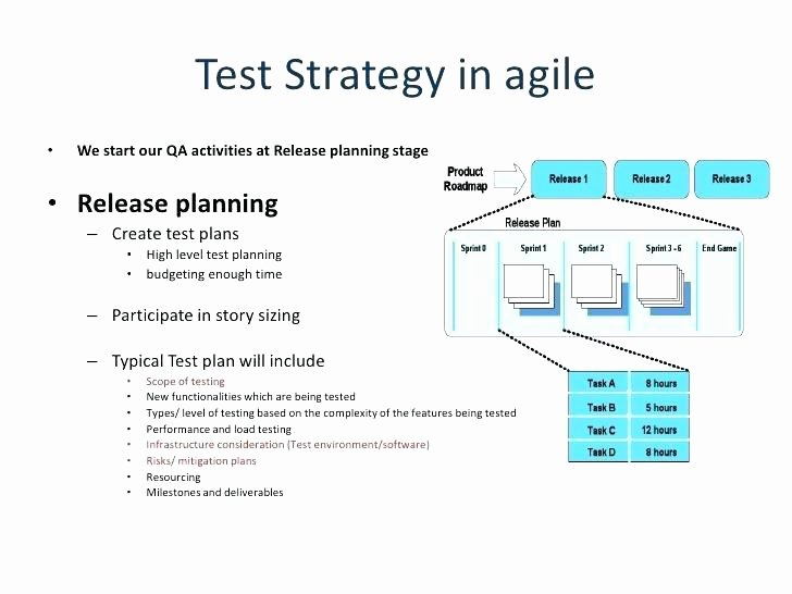 Agile Test Plan Template Luxury How to Export the Test Cases with Design Steps From Plan